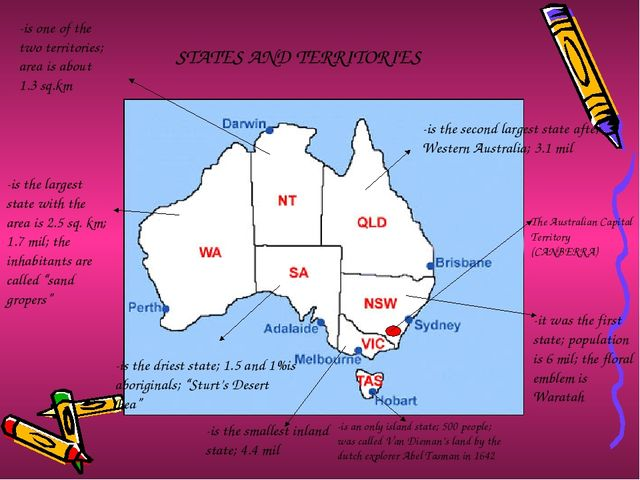STATES AND TERRITORIES -it was the first state; population is 6 mil; the flor...