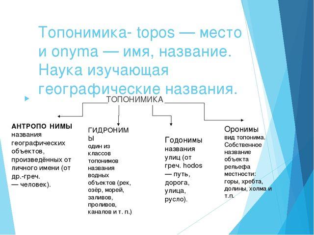 Топонимика-tоpos — место и оnyma — имя, название. Наука изучающая географиче...