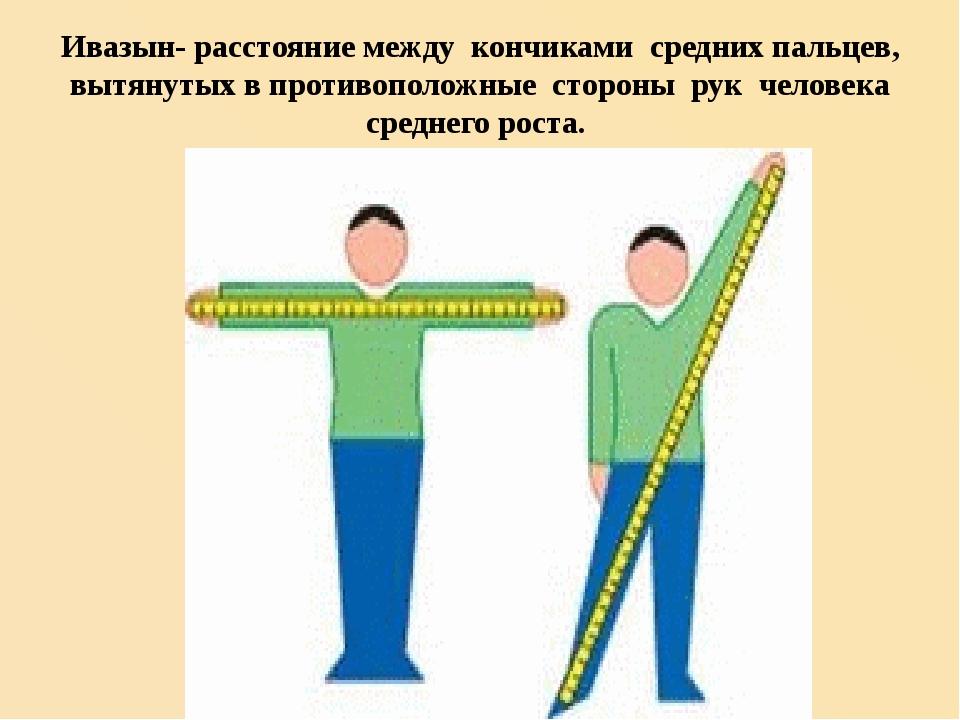 Ивазын- расстояние между кончиками средних пальцев, вытянутых в противоположн...