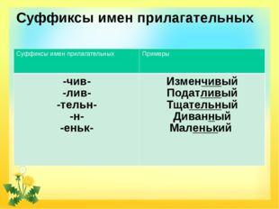 Суффиксы имен прилагательных Суффиксы имен прилагательных Примеры -чив- -лив-