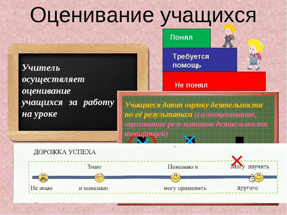 Оценивание учащихся I I I × × × × Учитель осуществляет оценивание учащихся за...
