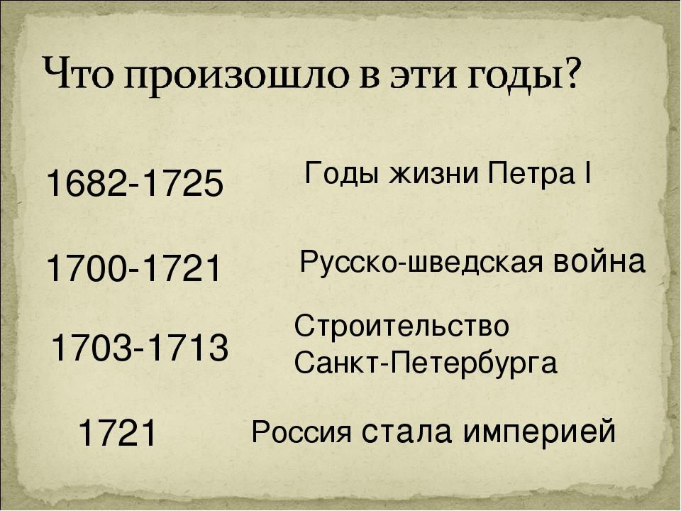 1682-1725 1703-1713 1721 1700-1721 Годы жизни Петра I Русско-шведская война С...