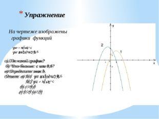 Упражнение На чертеже изображены графики функций 1 2