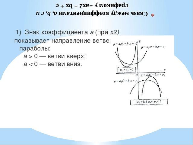 Связь между коэффициентами а, b, с и графиком у =ах2 + bх + с 1) Знак коэффиц...
