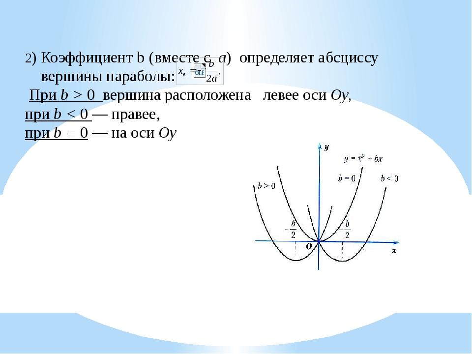 2) Коэффициент b (вместе с а) определяет абсциссу вершины параболы: При b > 0...