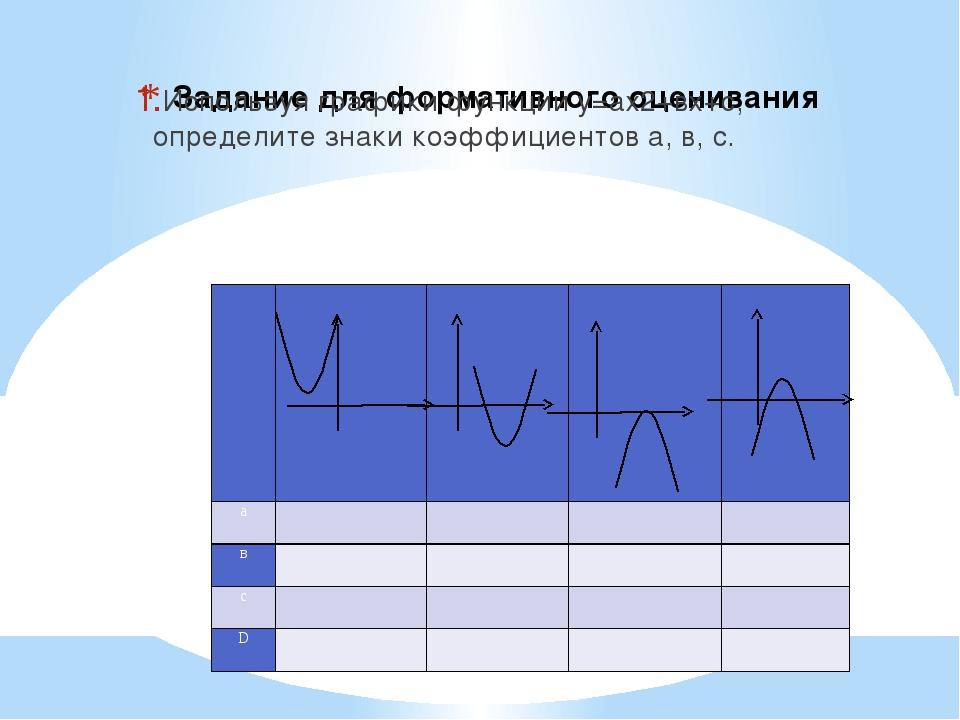 Задание для формативного оценивания Используя графики функции у=ах2+вх+с, опр...