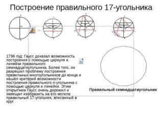 Построение правильного 17-угольника Правильный семнадцатиугольник 1796 год: Г