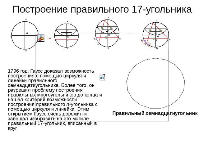 Построение правильного 17-угольника Правильный семнадцатиугольник 1796 год: Г...