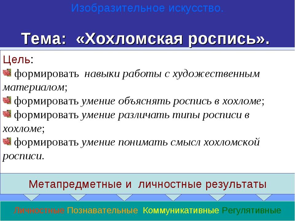 Личностные Познавательные Коммуникативные Регулятивные Метапредметные и лично...