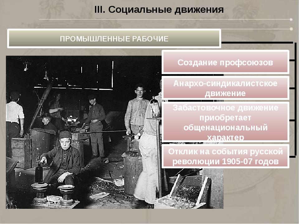 III. Социальные движения ПРОМЫШЛЕННЫЕ РАБОЧИЕ Создание профсоюзов Анархо-синд...