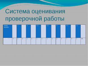 Система оценивания проверочной работы Номер задания 1 2 3 4 5.1 5.2 6.1 6.2 7