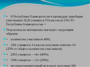 Основные результаты апробации Всероссийских проверочных работ по математике