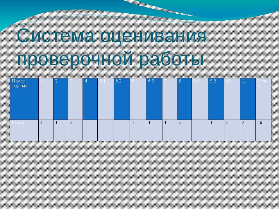 Система оценивания проверочной работы Номер задания 1 2 3 4 5.1 5.2 6.1 6.2 7...