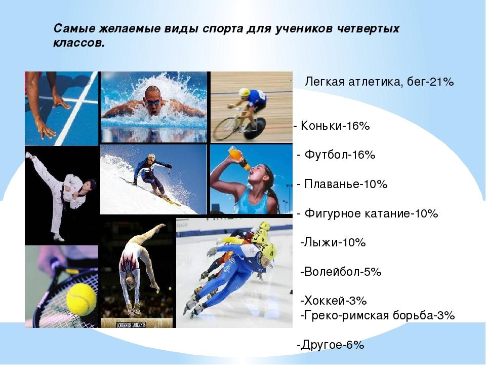 Самые желаемые виды спорта для учеников четвертых классов. Легкая атлетика, б...