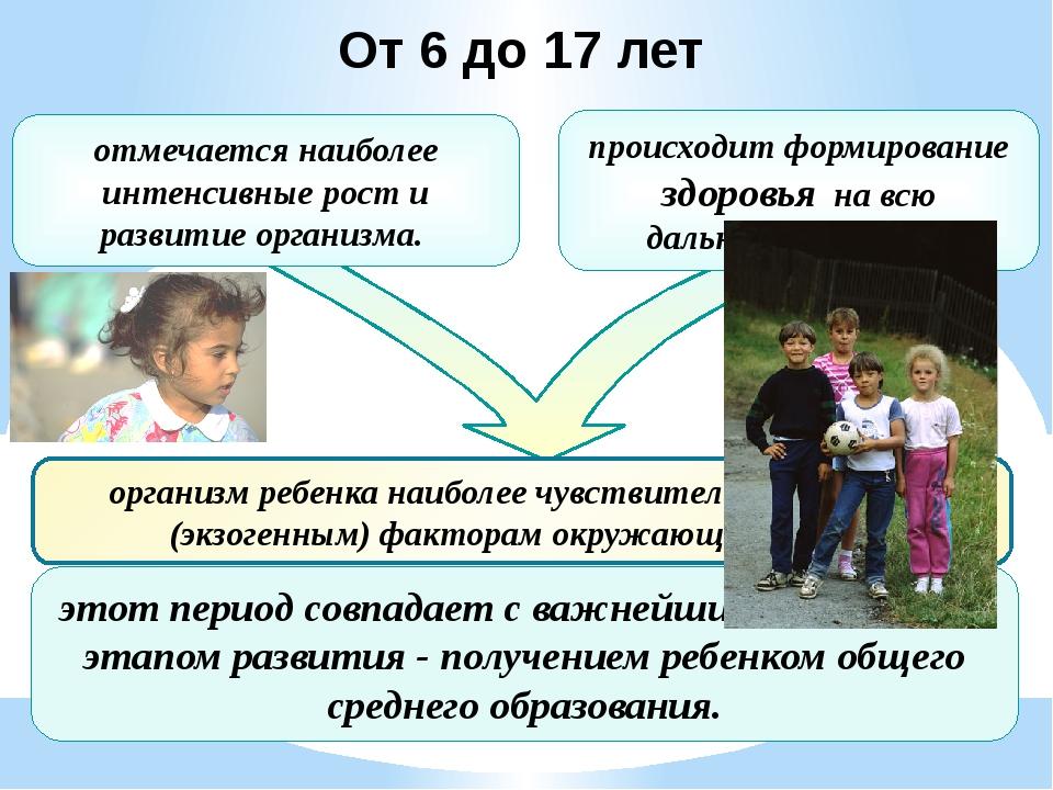 организм ребенка наиболее чувствителен к внешним (экзогенным) факторам окруж...