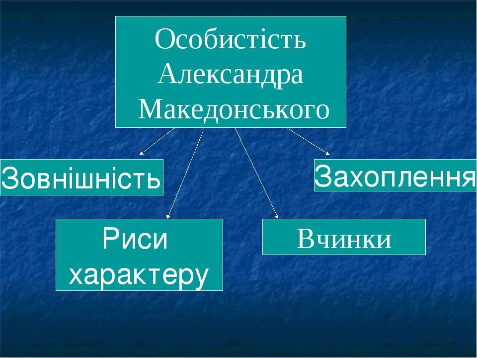 Особистість Александра Македонського Зовнішність Захоплення Вчинки Риси харак...