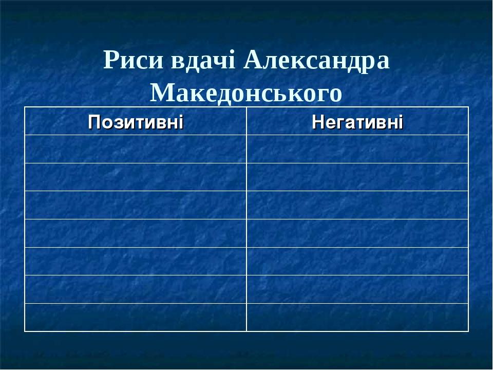 Риси вдачі Александра Македонського