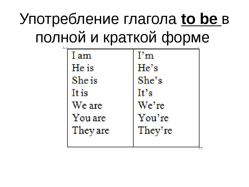 Употребление глагола to be в полной и краткой форме