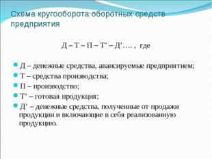 Схема кругооборота оборотных средств предприятия Д – Т – П – Т' – Д'…. , где