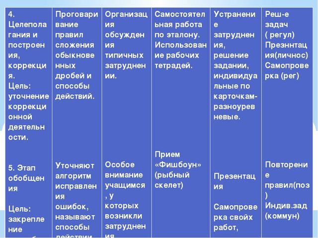 4.Целеполаганияи построения, коррекция. Цель: уточнение коррекционной деятель...