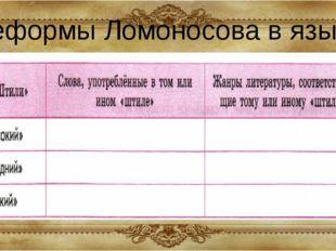 Реформы Ломоносова в языке