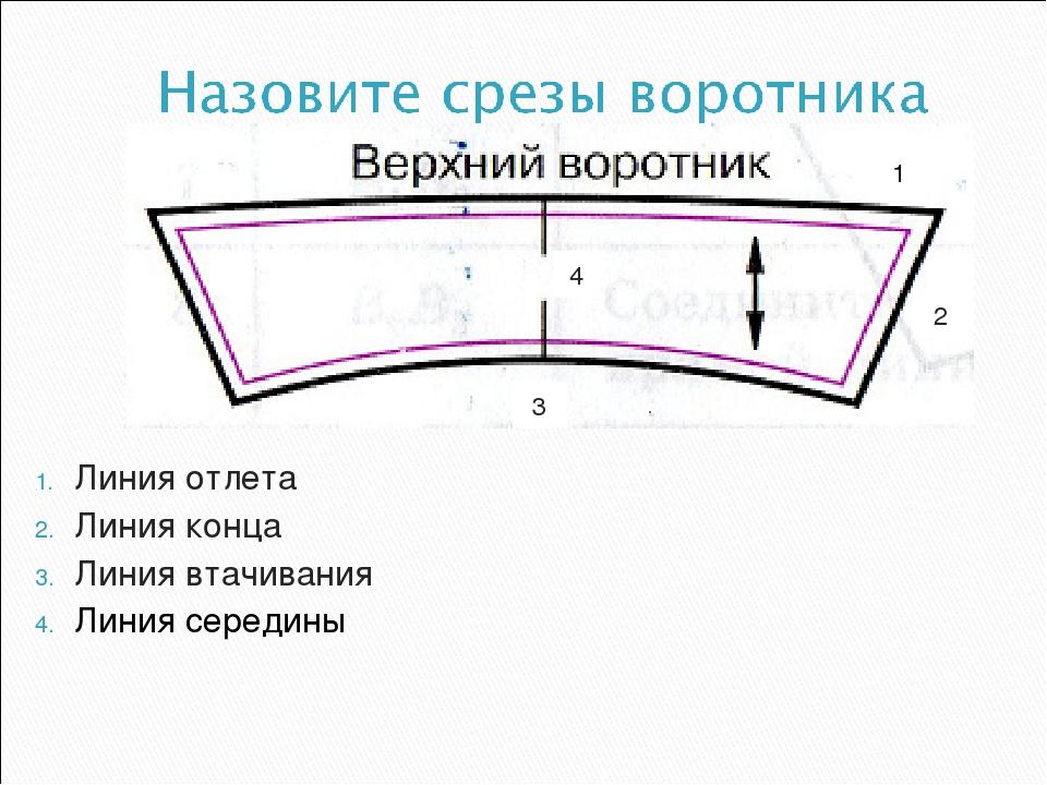 Линия отлета Линия конца Линия втачивания Линия середины 1 2 3 4