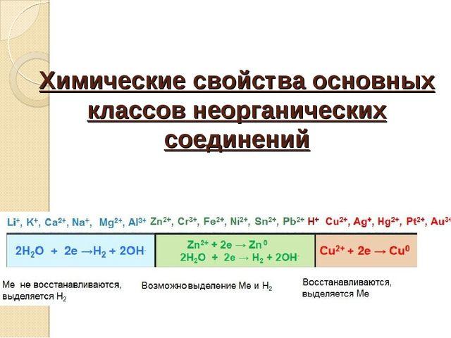 Химические свойства основных классов неорганических соединений