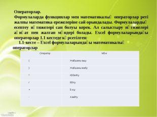 1.1-кесте – Excel формулаларындағы математикалық операторлар Операторлар. Фор