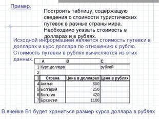 Пример. Построить таблицу, содержащую сведения о стоимости туристических путе