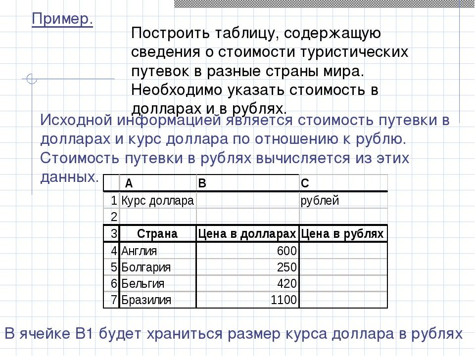 Пример. Построить таблицу, содержащую сведения о стоимости туристических путе...