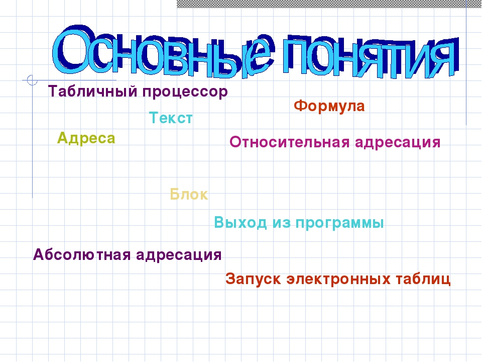 Табличный процессор Текст Формула Адреса Блок Относительная адресация Абсолют...