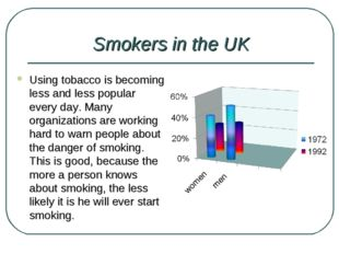 Smokers in the UK Using tobacco is becoming less and less popular every day.