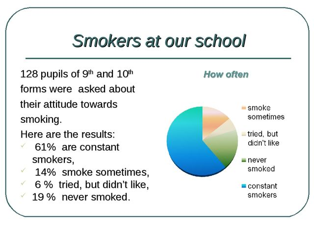 Smokers at our school 128 pupils of 9th and 10th forms were asked about their...