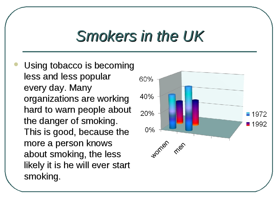 Smokers in the UK Using tobacco is becoming less and less popular every day....