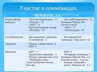 Участие в олимпиадах, конкурсах. 2014-2015 уч. год 2015-2016уч.год Всероссийс
