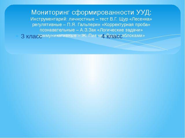 Мониторинг сформированности УУД: Инструментарий: личностные – тест В.Г. Щур «...