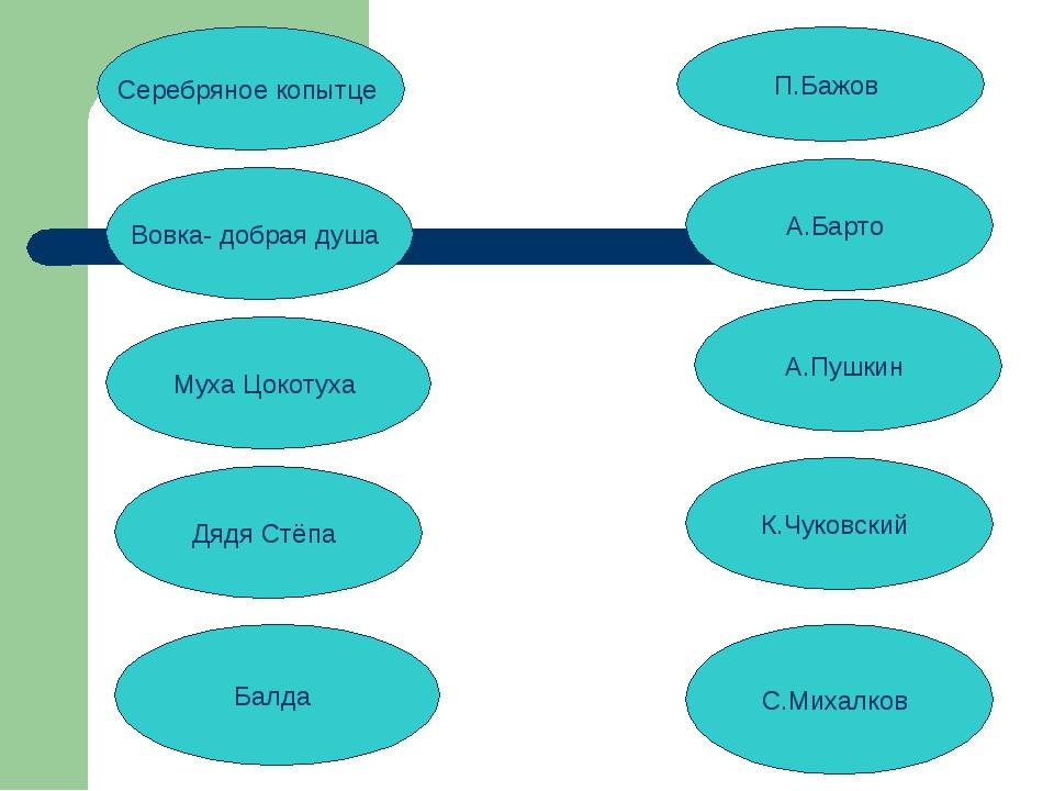 Серебряное копытце Вовка- добрая душа Муха Цокотуха П.Бажов А.Барто А.Пушкин...