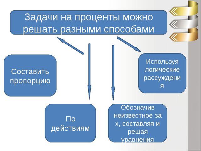 Составить пропорцию По действиям Обозначив неизвестное за x, составляя и реша...