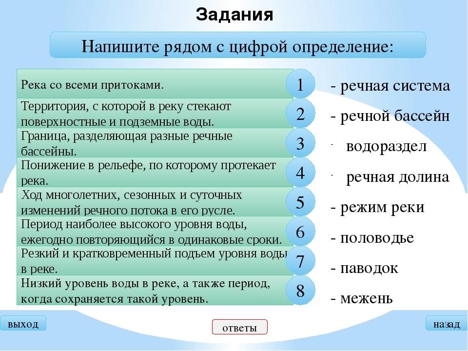 Ресурсы выход http://protown.ru/pic/vod_russia_bolota_001.jpg - типы болот ht...
