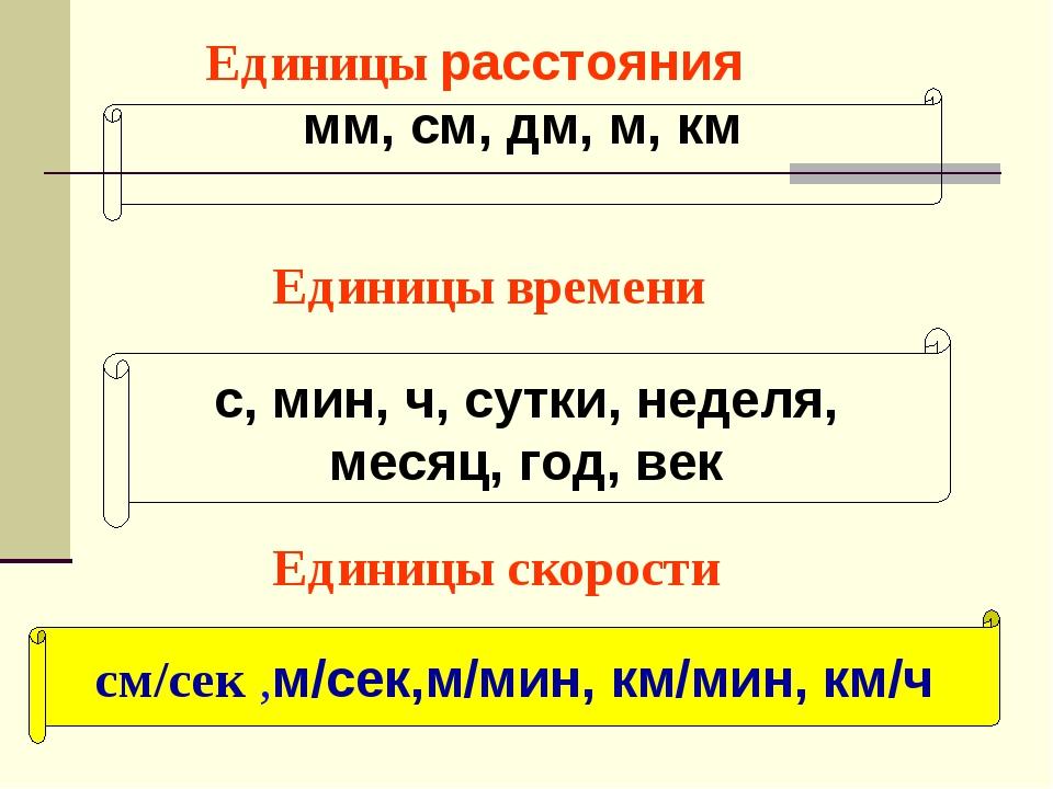Единицы расстояния мм, см, дм, м, км Единицы времени с, мин, ч, сутки, неделя...