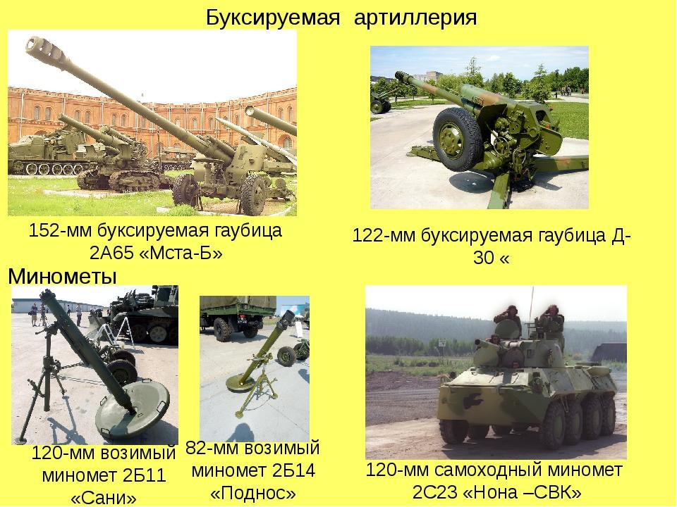 Буксируемая артиллерия 152-мм буксируемая гаубица 2А65 «Мста-Б» 122-мм буксир...