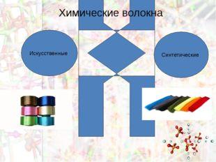 Искусственные Синтетические Химические волокна