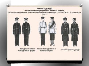 ФОРМА ОДЕЖДЫ воспитанников суворовских военных училищ (установлена приказом З
