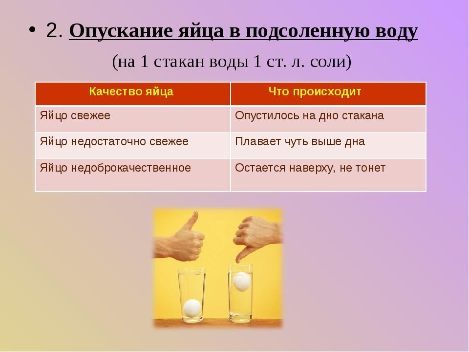 2. Опускание яйца в подсоленную воду (на 1 стакан воды 1 ст. л. соли) Качеств...
