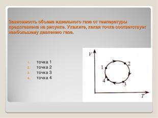 Зависимость объема идеального газа от температуры представлена на рисунке. Ук