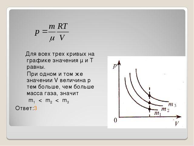Для всех трех кривых на графике значения μ и Т равны. При одном и том же зна...