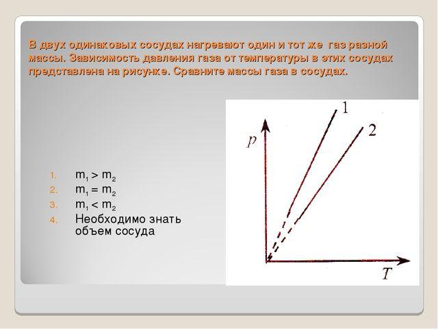 В двух одинаковых сосудах нагревают один и тот же газ разной массы. Зависимос...