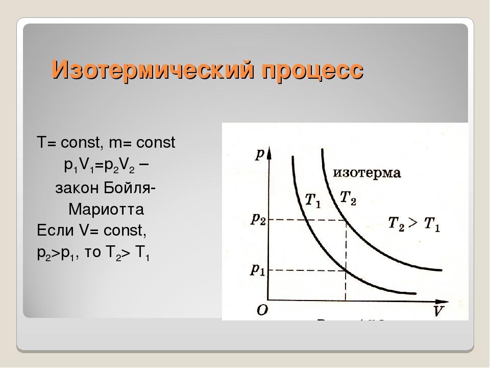Изотермический процесс Т= const, m= const p1V1=p2V2 – закон Бойля- Мариотта Е...