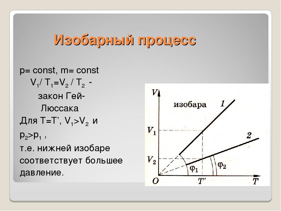 Изобарный процесс p= const, m= const V1/ Т1=V2 / Т2 - закон Гей- Люссака Для...