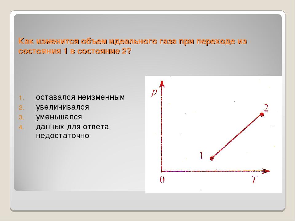Как изменится объем идеального газа при переходе из состояния 1 в состояние 2...